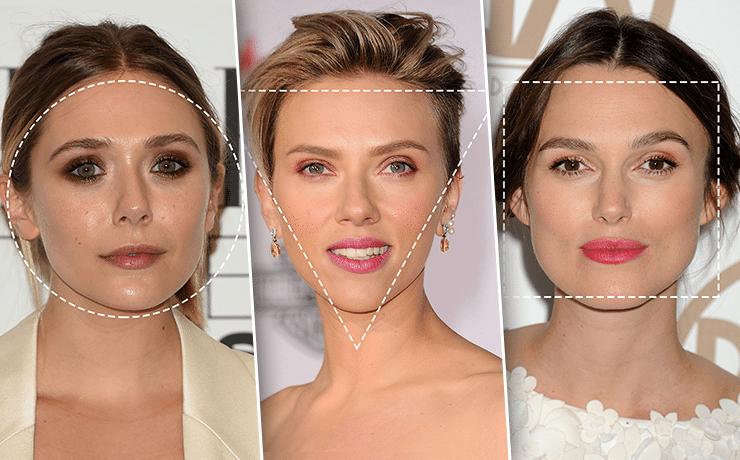 calculer la forme de votre visage
